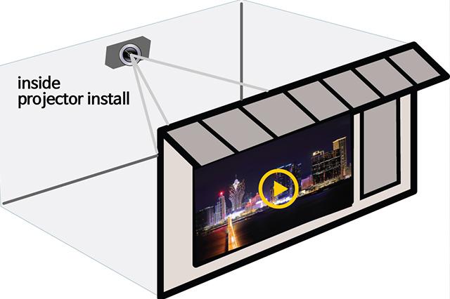 Stiglo je rešenje – S-Paint pretvara izlog u ekran nalik LED televizorima
